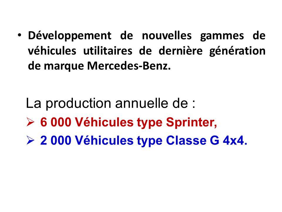 Développement de nouvelles gammes de véhicules utilitaires de dernière génération de marque Mercedes-Benz.
