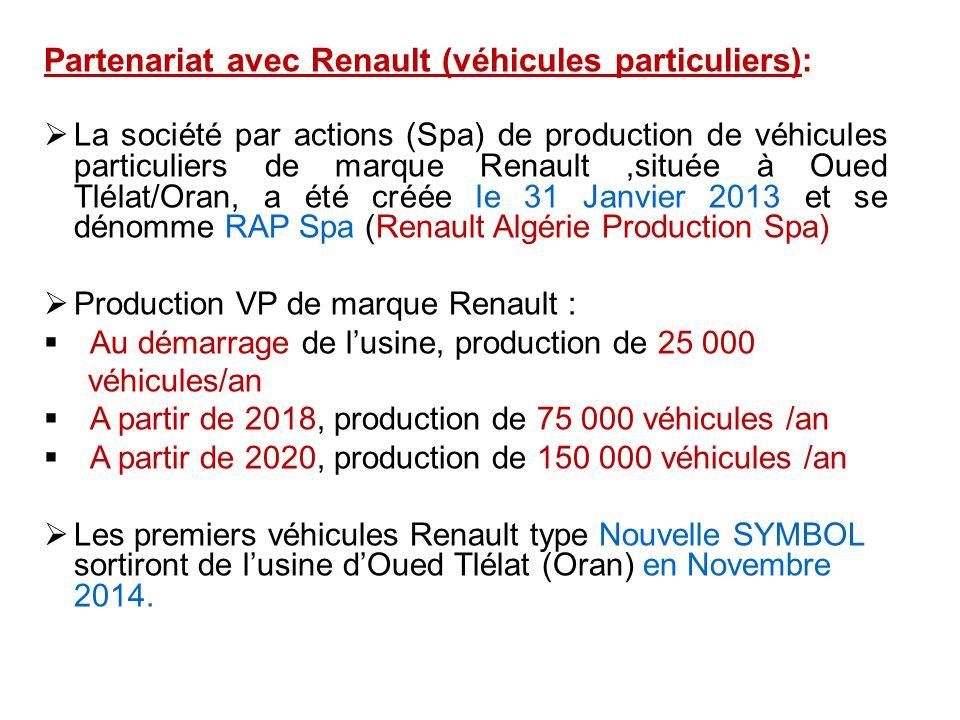 Partenariat avec Renault (véhicules particuliers):
