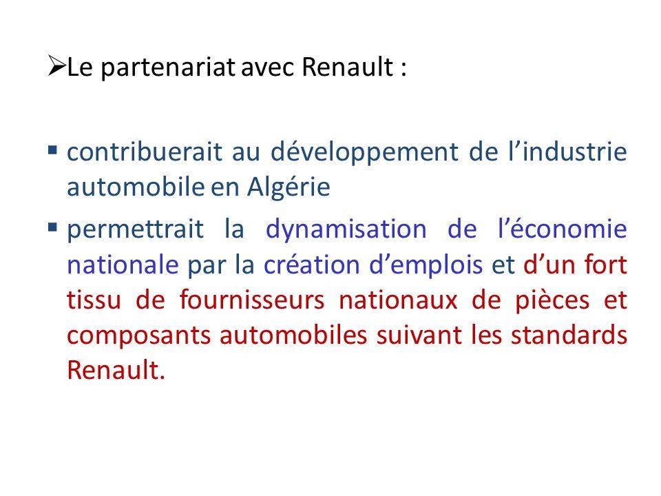 Le partenariat avec Renault :