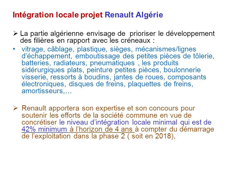 Intégration locale projet Renault Algérie