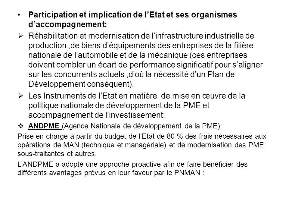 Participation et implication de l'Etat et ses organismes d'accompagnement: