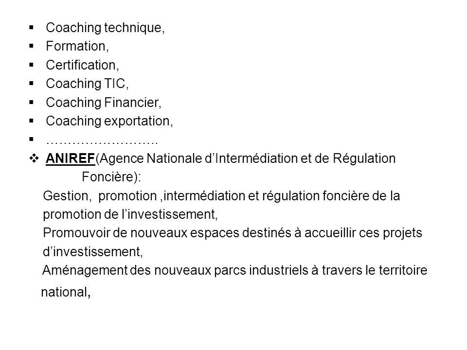 national, Coaching technique, Formation, Certification, Coaching TIC,