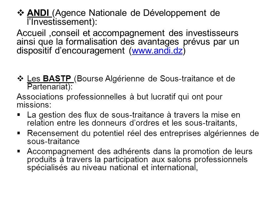ANDI (Agence Nationale de Développement de l'Investissement):