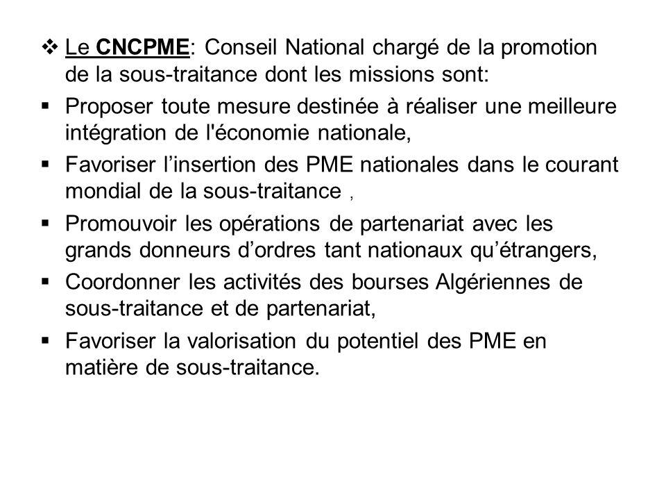 Le CNCPME: Conseil National chargé de la promotion de la sous-traitance dont les missions sont: