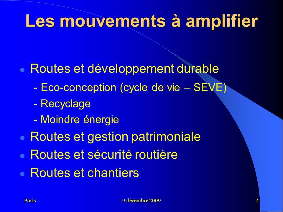 Les mouvements à amplifier