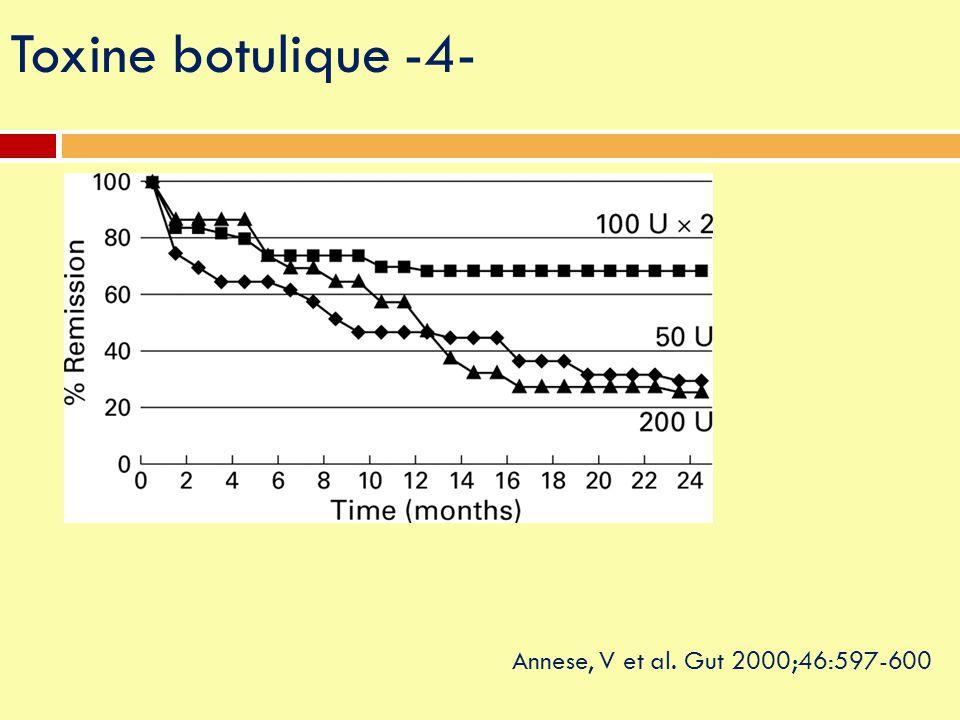 Toxine botulique -4- Annese, V et al. Gut 2000;46:597-600