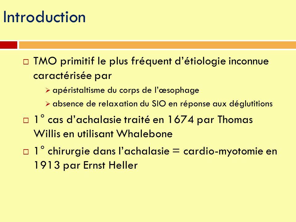 Introduction TMO primitif le plus fréquent d'étiologie inconnue caractérisée par apéristaltisme du corps de l'œsophage.