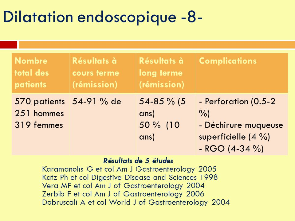Dilatation endoscopique -8-