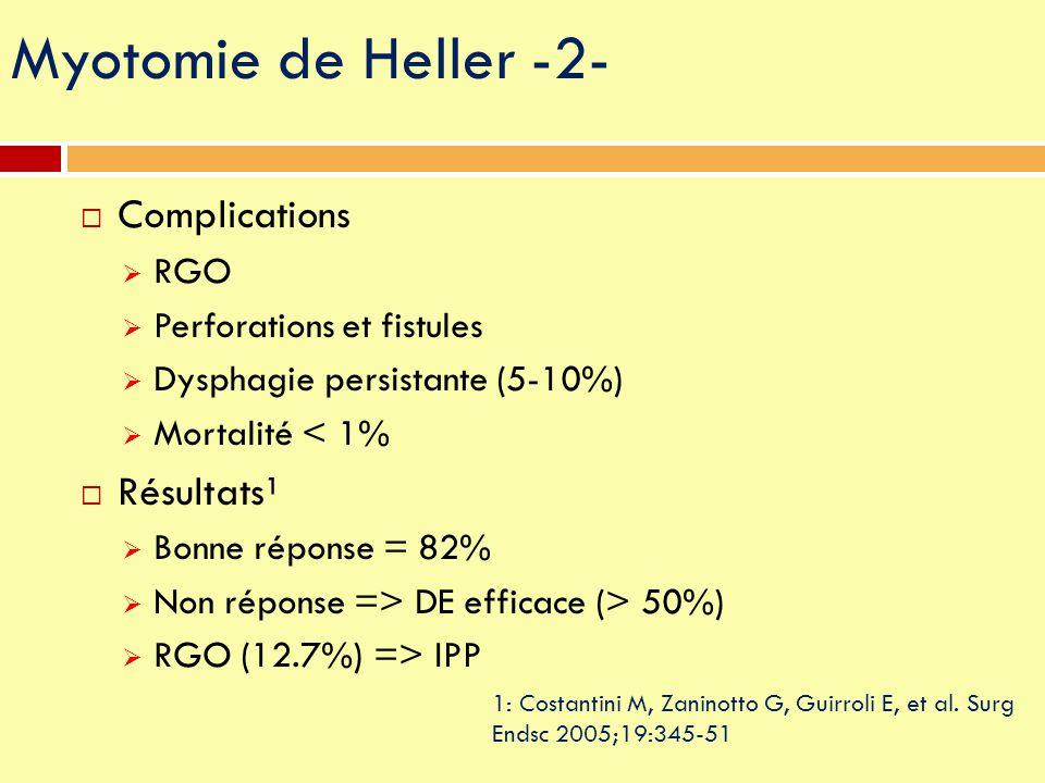 Myotomie de Heller -2- Complications Résultats¹ RGO