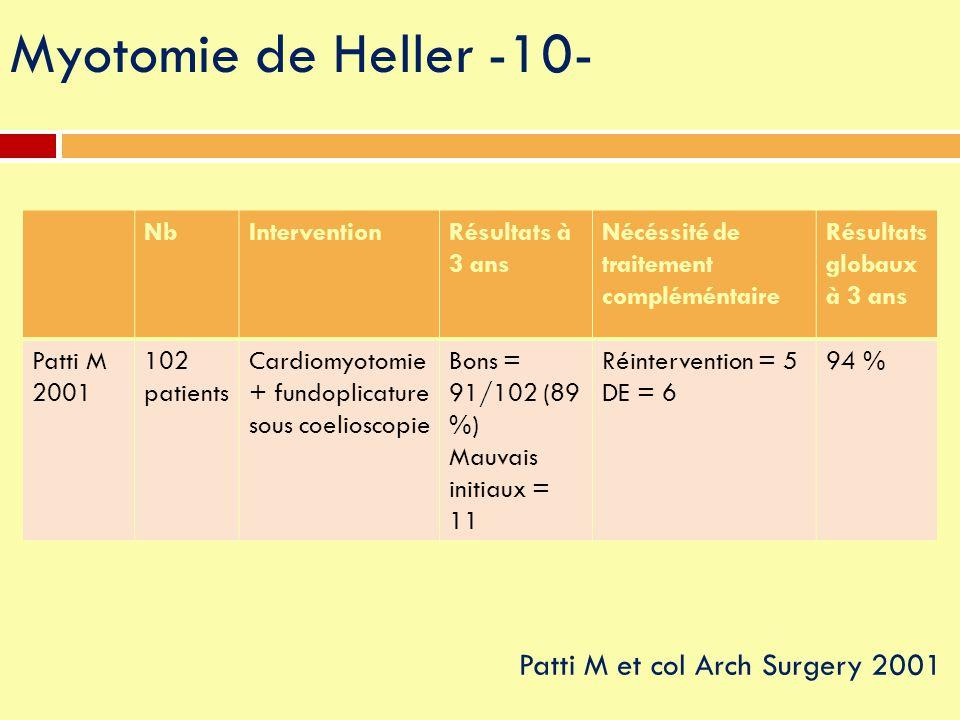 Myotomie de Heller -10- Patti M et col Arch Surgery 2001 Nb