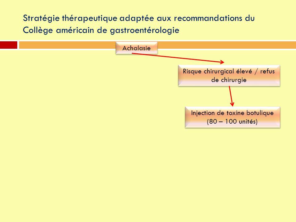 Stratégie thérapeutique adaptée aux recommandations du Collège américain de gastroentérologie
