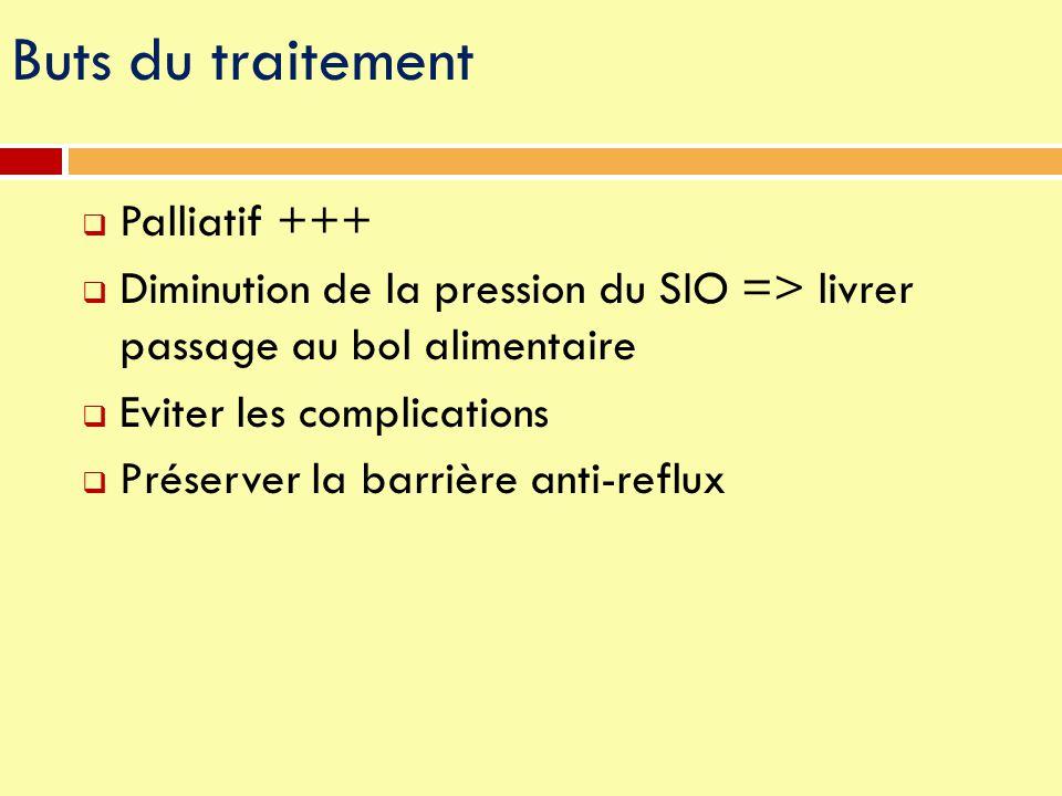 Buts du traitement Palliatif +++