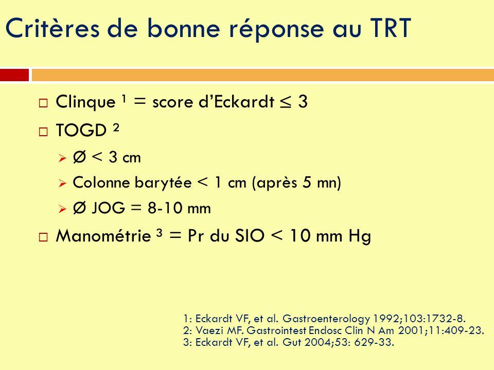 Critères de bonne réponse au TRT
