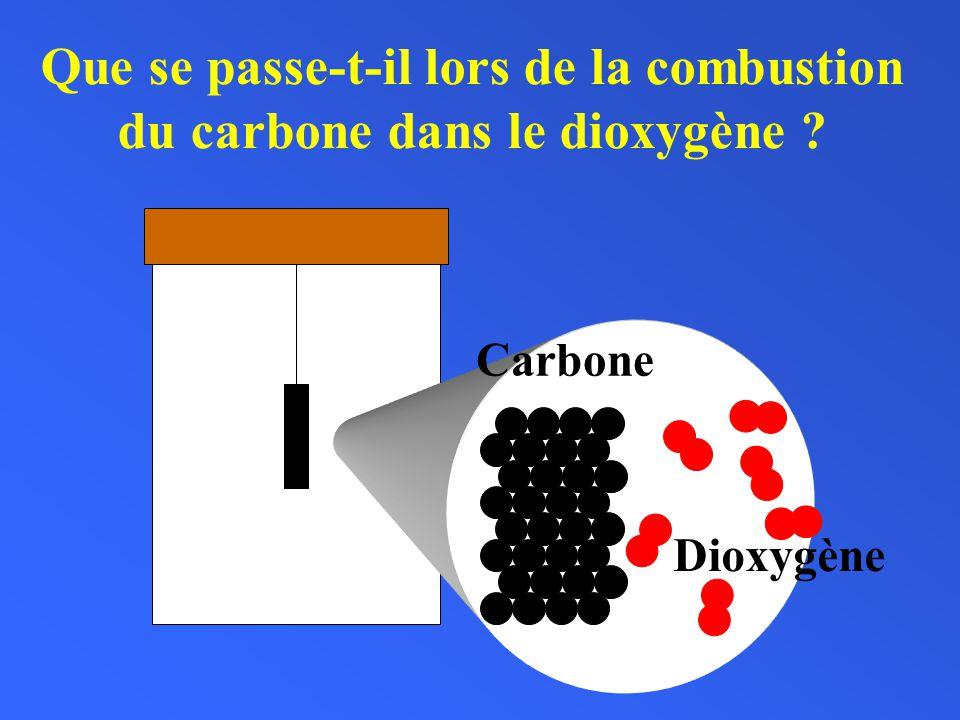 Que se passe-t-il lors de la combustion du carbone dans le dioxygène