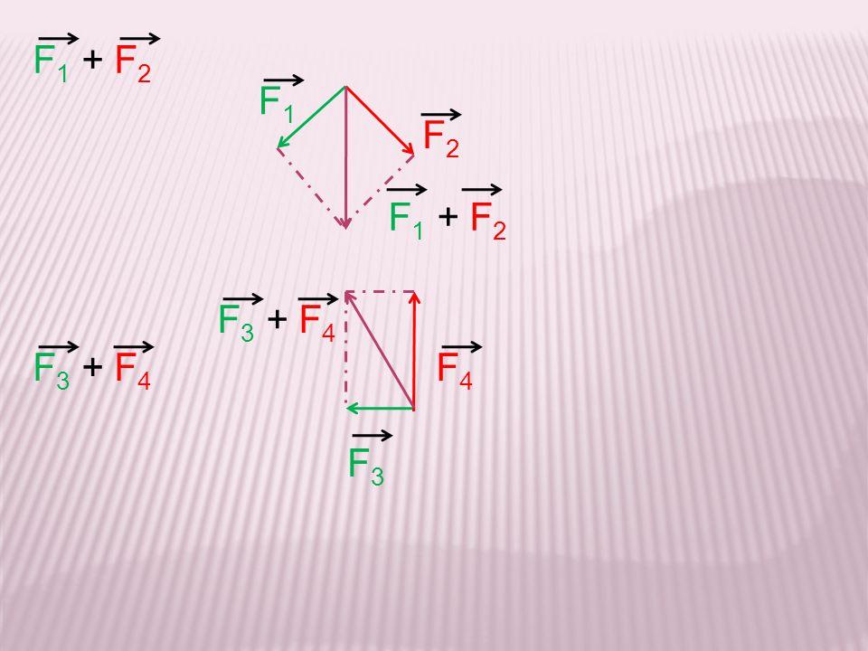 F1 + F2 F1 F2 F1 + F2 F3 + F4 F3 + F4 F4 F3