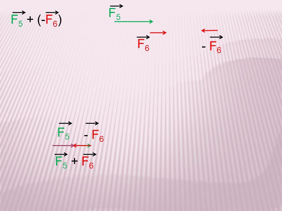 F5 F5 + (-F6) F6 - F6 F5 - F6 F5 + F6