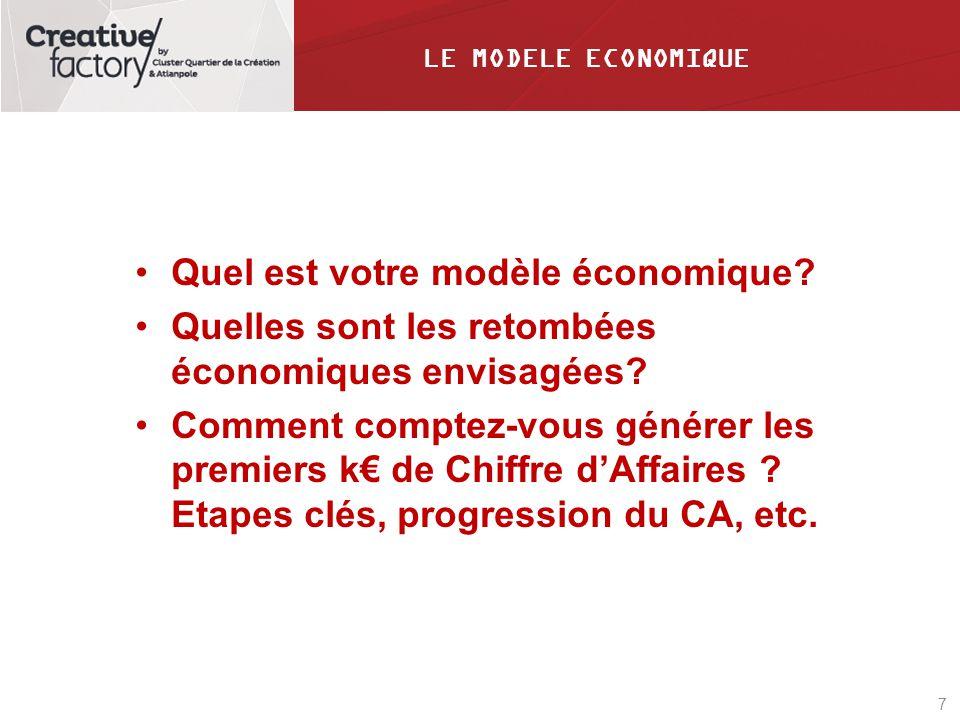 Quel est votre modèle économique