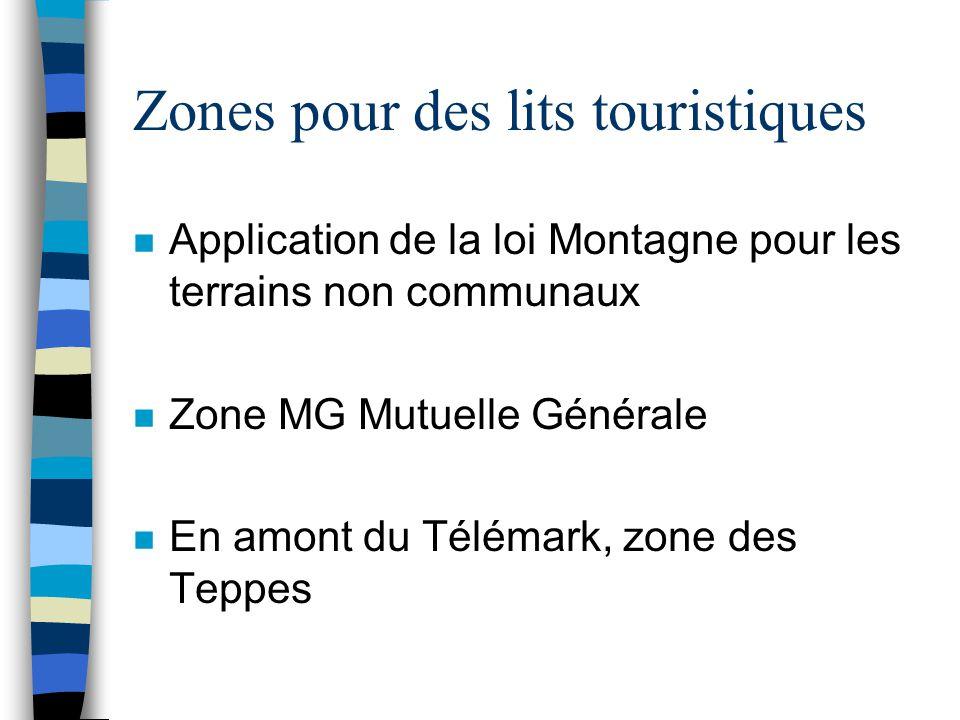 Zones pour des lits touristiques