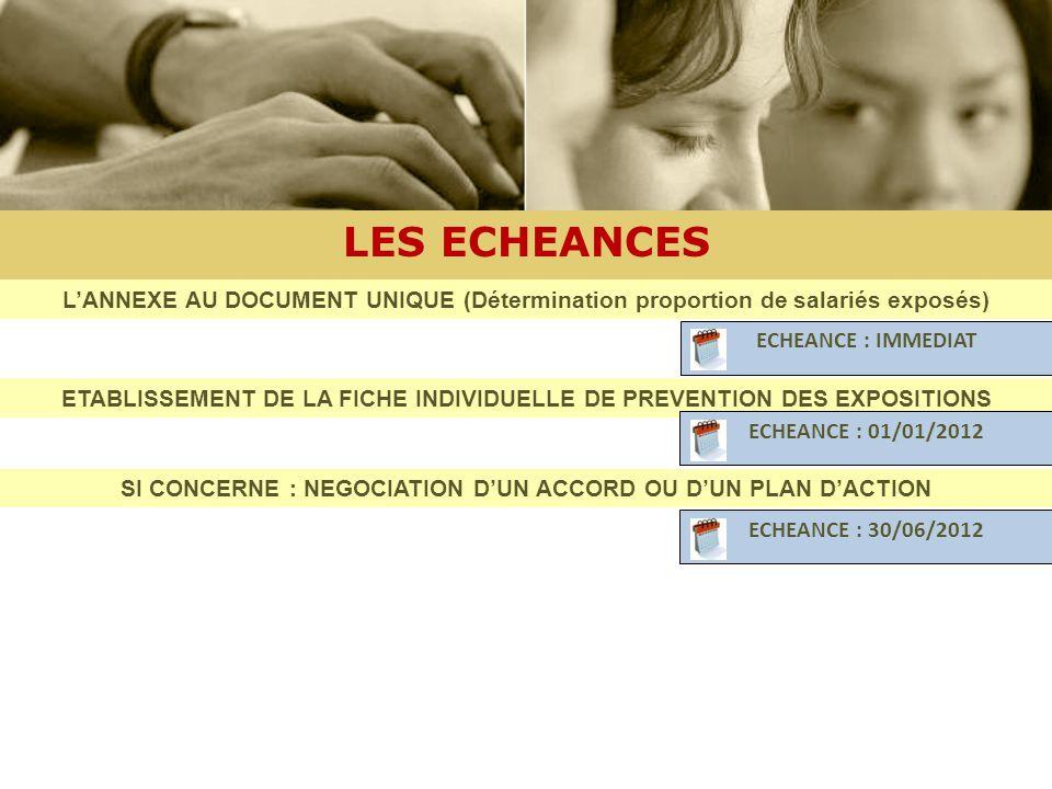 LES ECHEANCES L'ANNEXE AU DOCUMENT UNIQUE (Détermination proportion de salariés exposés) ECHEANCE : IMMEDIAT.
