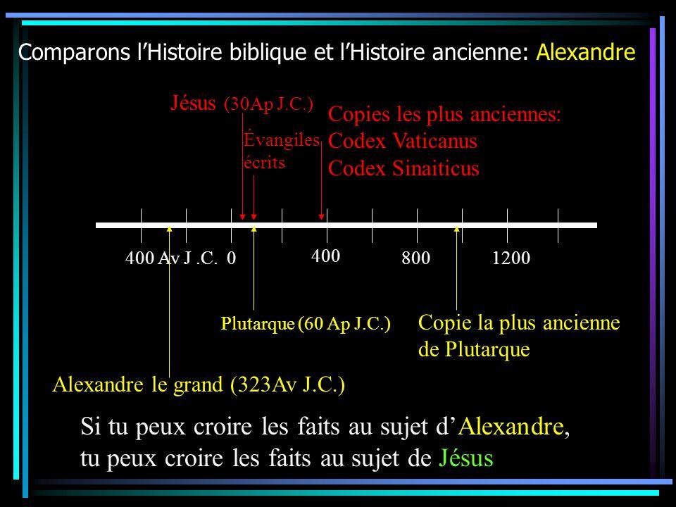 Comparons l'Histoire biblique et l'Histoire ancienne: Alexandre