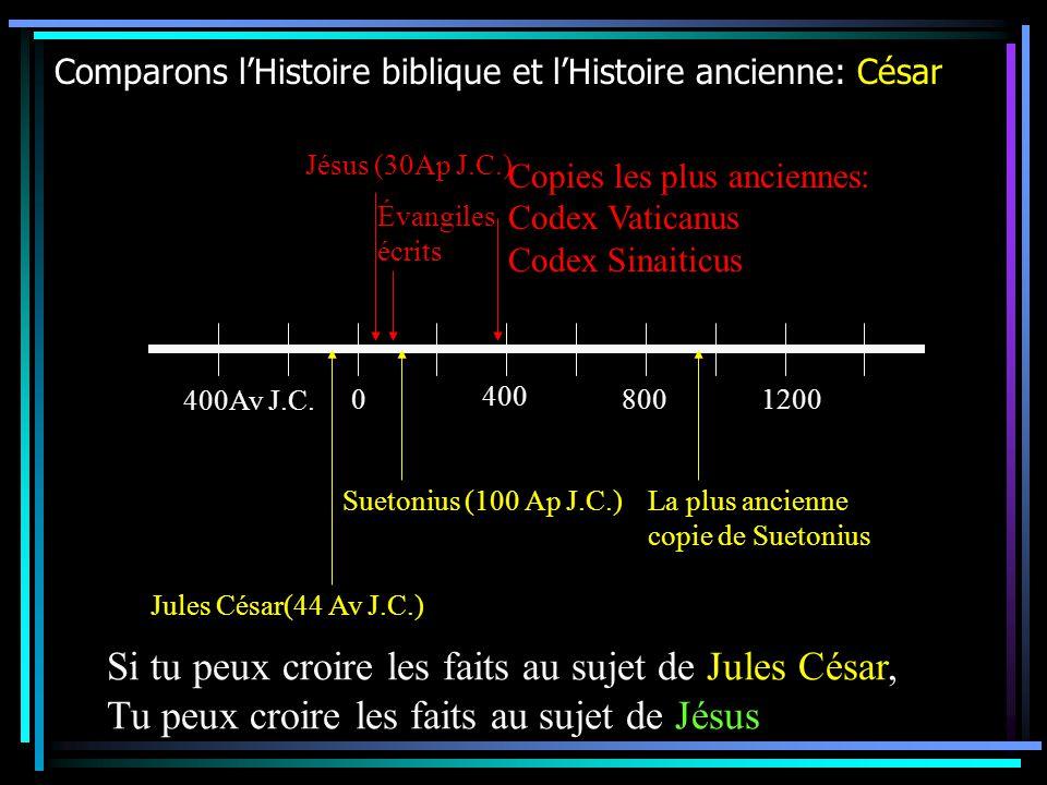Comparons l'Histoire biblique et l'Histoire ancienne: César