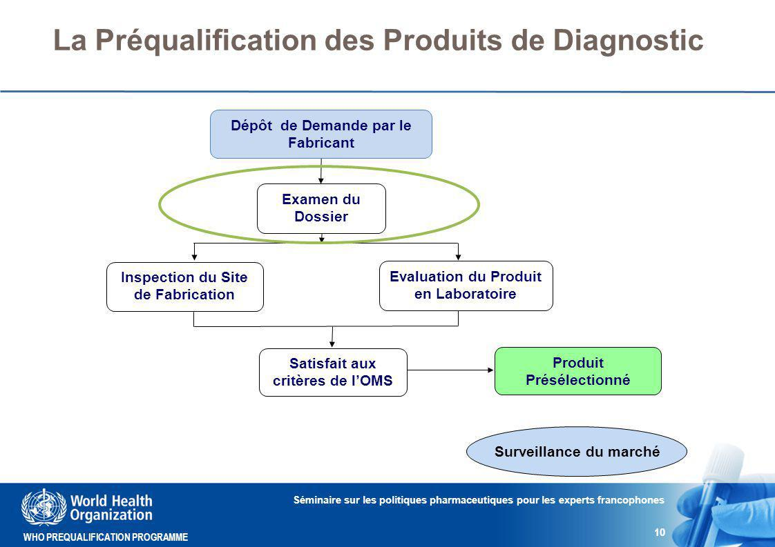 La Préqualification des Produits de Diagnostic