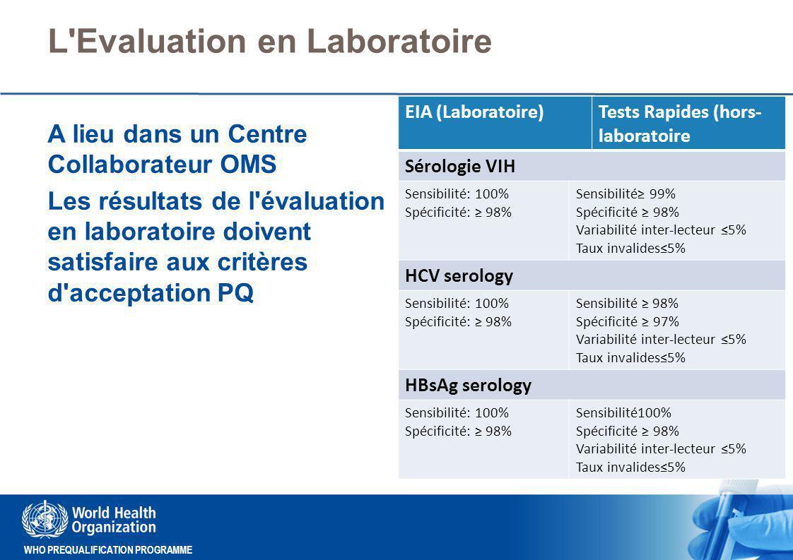 L Evaluation en Laboratoire