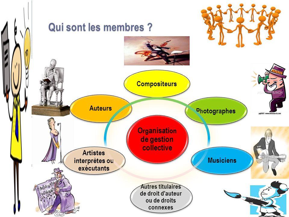 Qui sont les membres Organisation de gestion collective Compositeurs