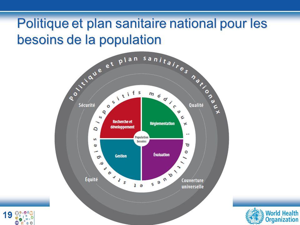 Politique et plan sanitaire national pour les besoins de la population