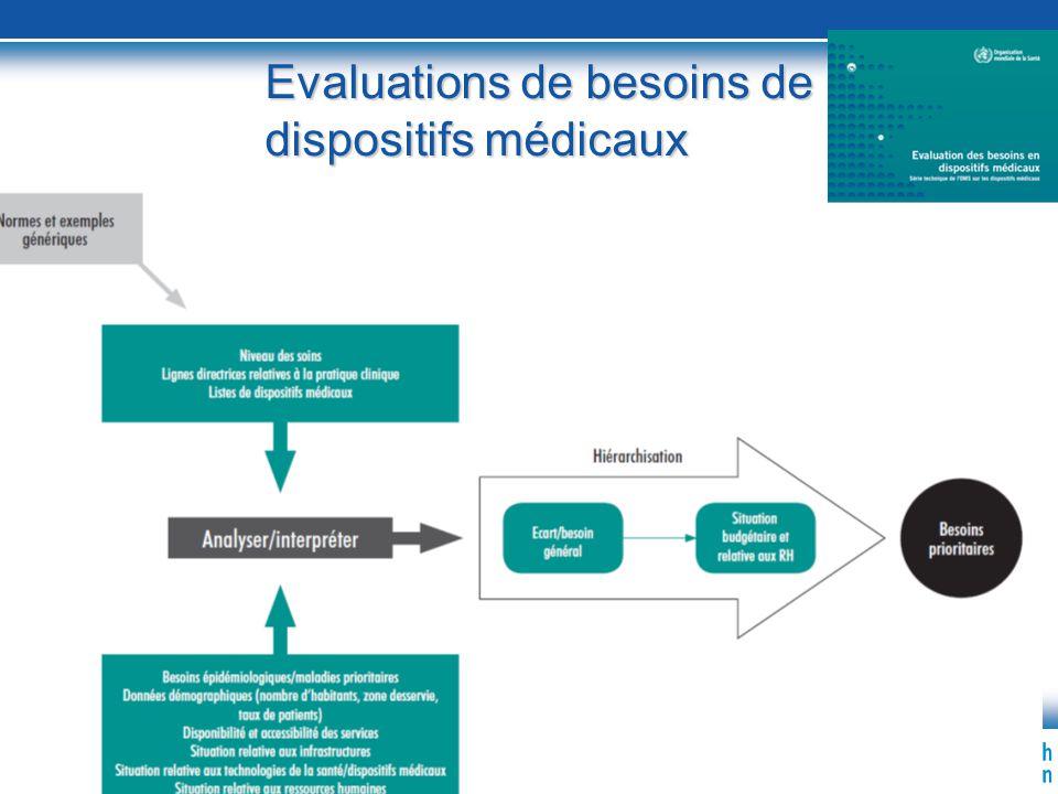 Evaluations de besoins de dispositifs médicaux