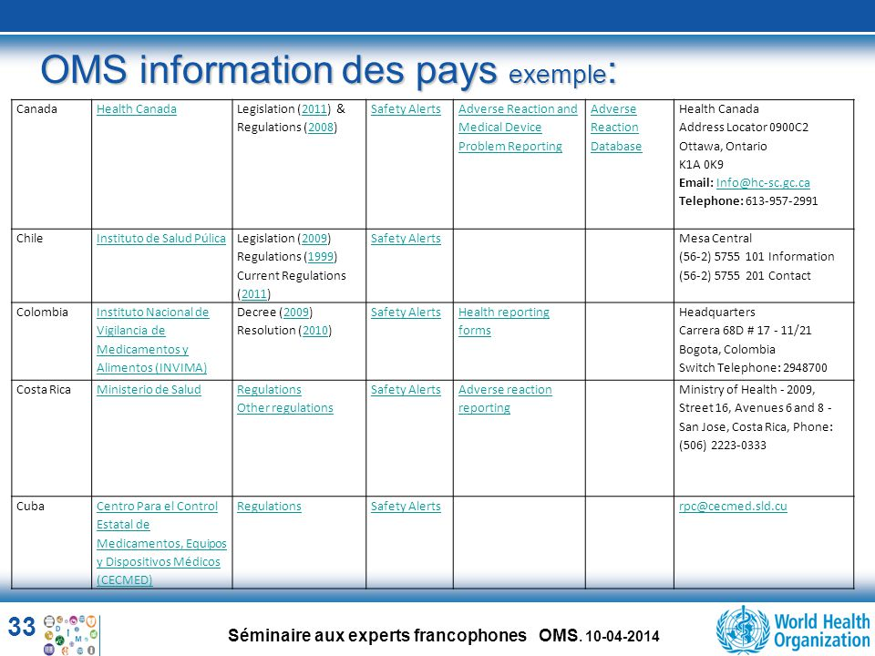 OMS information des pays exemple: