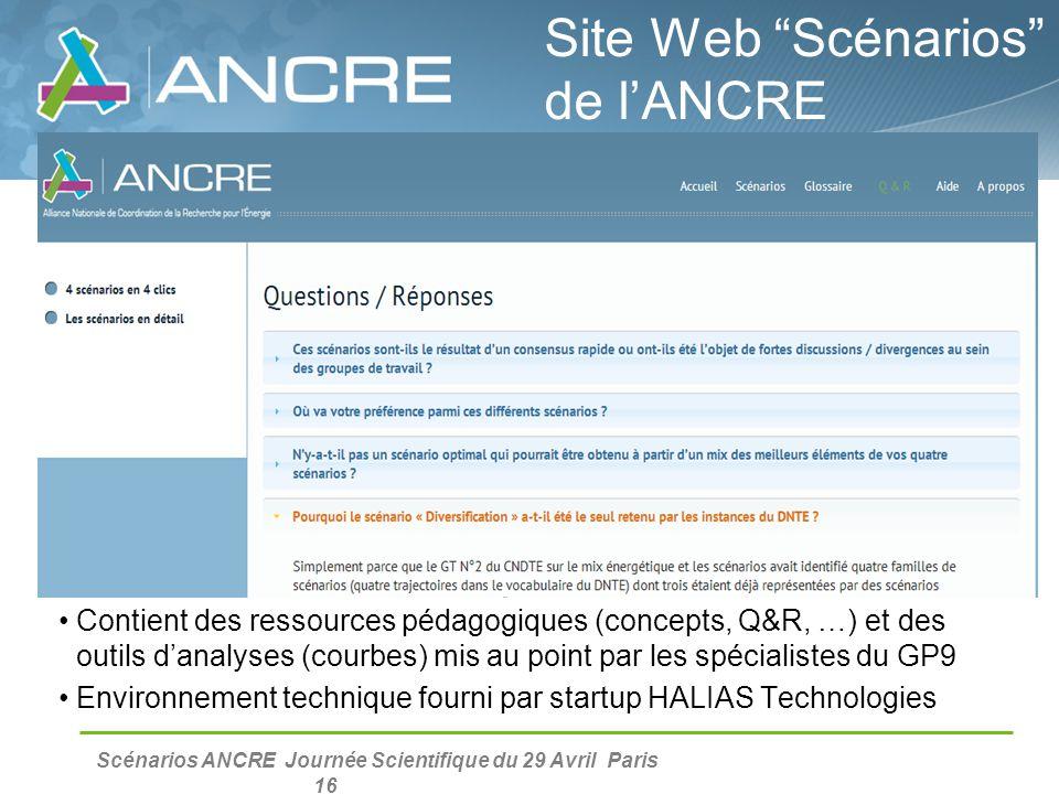 Site Web Scénarios de l'ANCRE