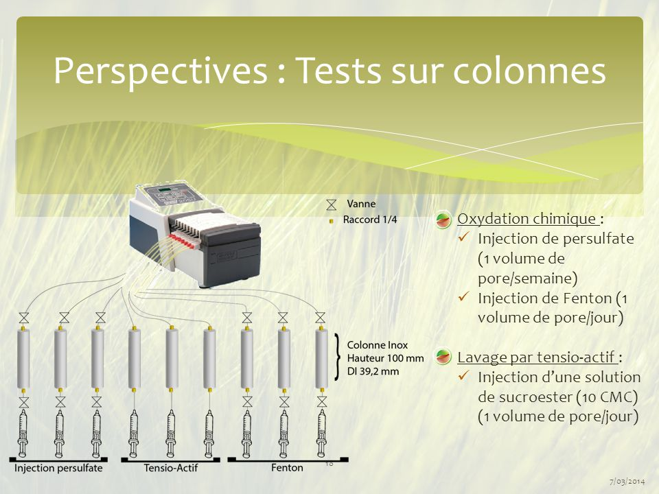 Perspectives : Tests sur colonnes