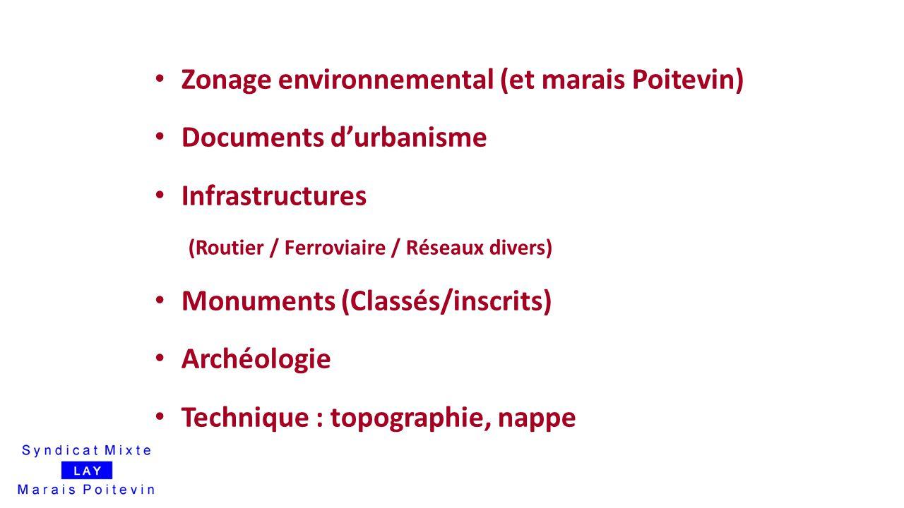 Zonage environnemental (et marais Poitevin) Documents d'urbanisme