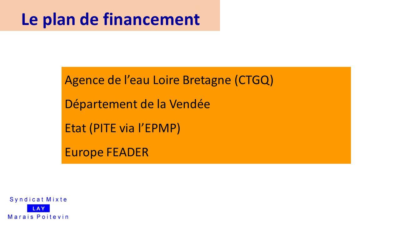 Le plan de financement Agence de l'eau Loire Bretagne (CTGQ) Département de la Vendée Etat (PITE via l'EPMP) Europe FEADER.