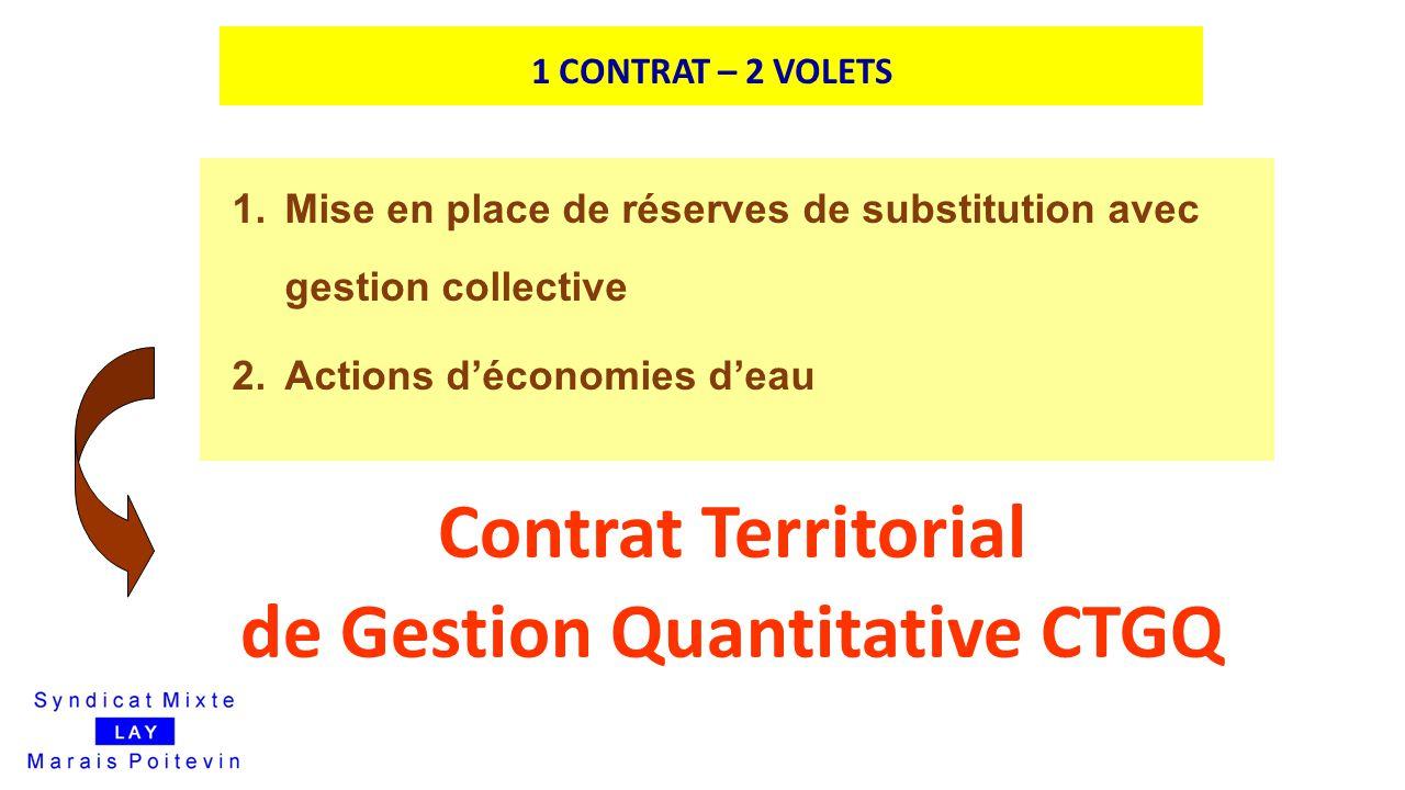 de Gestion Quantitative CTGQ