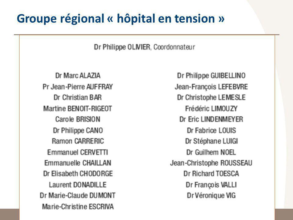 Groupe régional « hôpital en tension »