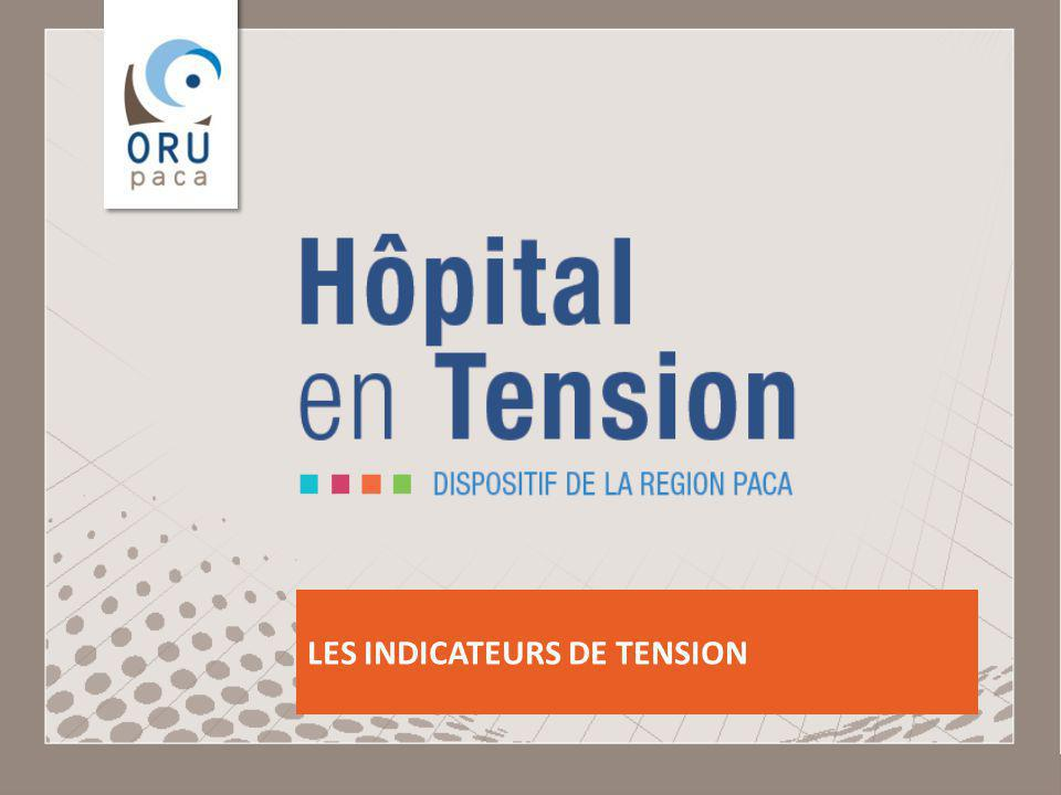 LES INDICATEURS DE TENSION