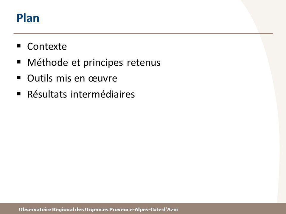 Plan Contexte Méthode et principes retenus Outils mis en œuvre