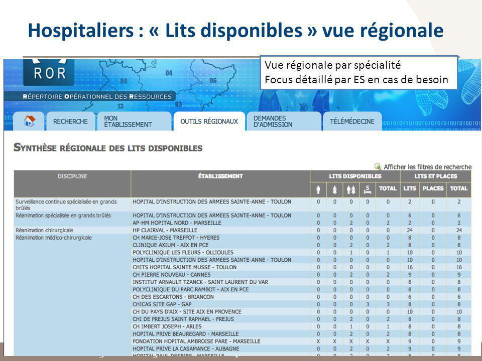 Hospitaliers : « Lits disponibles » vue régionale