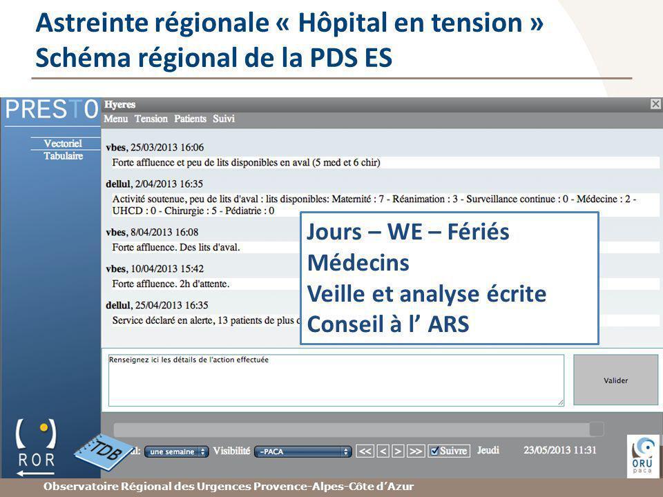 Astreinte régionale « Hôpital en tension » Schéma régional de la PDS ES