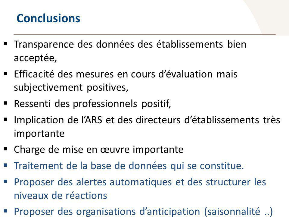 Conclusions Transparence des données des établissements bien acceptée,