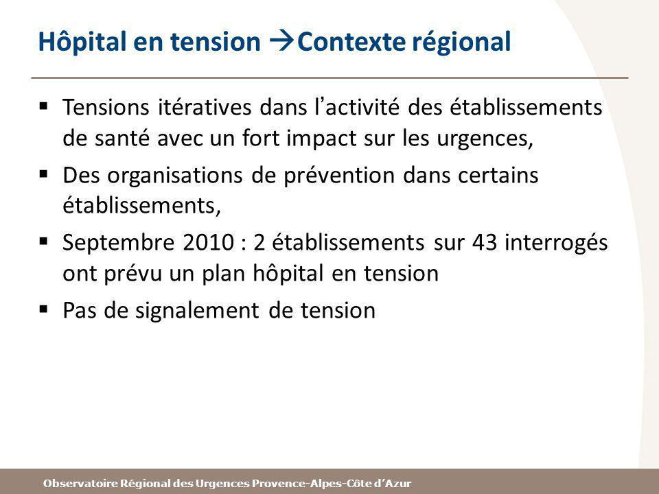 Hôpital en tension Contexte régional