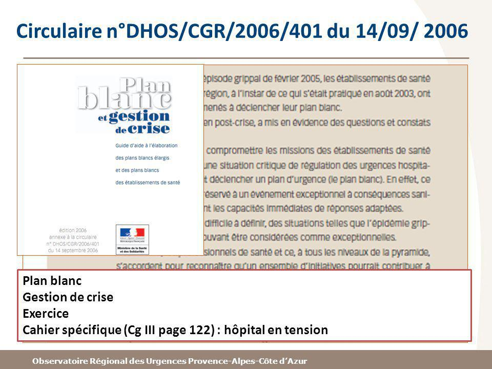 Circulaire n°DHOS/CGR/2006/401 du 14/09/ 2006