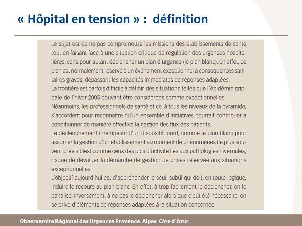 « Hôpital en tension » : définition