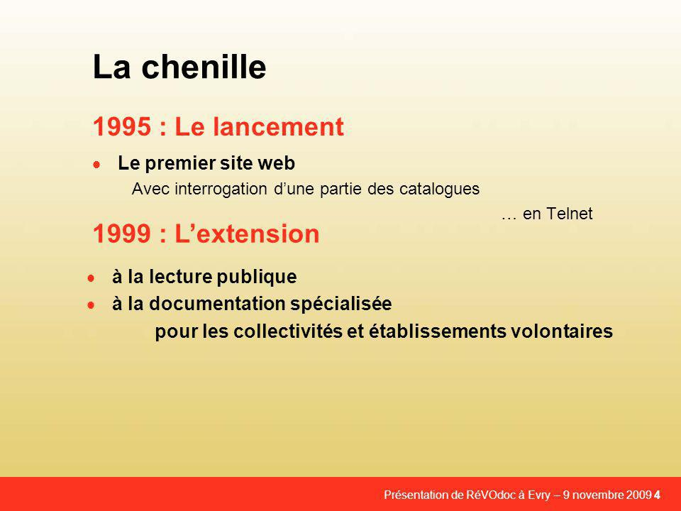 La chenille 1995 : Le lancement 1999 : L'extension Le premier site web