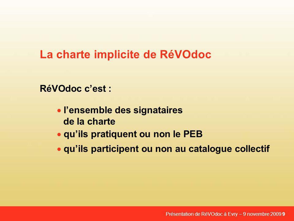 La charte implicite de RéVOdoc
