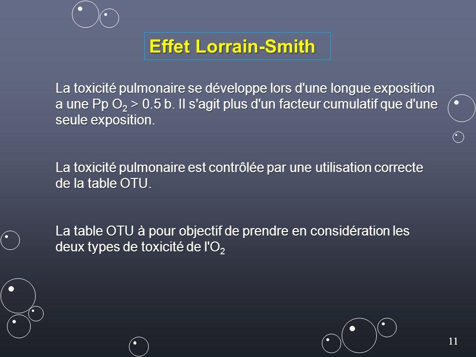 Effet Lorrain-Smith