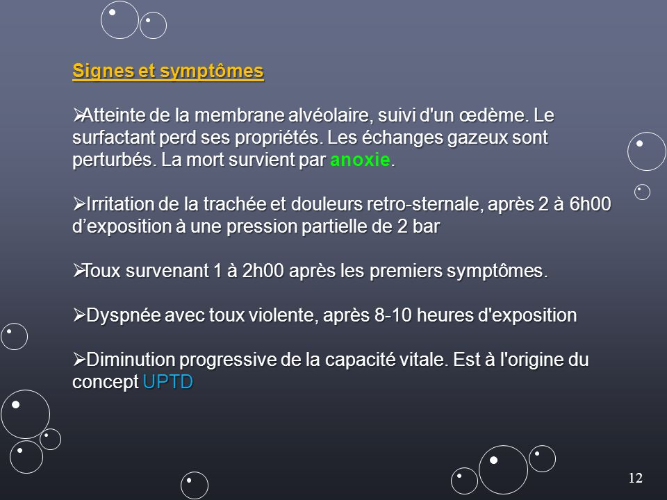 Signes et symptômes
