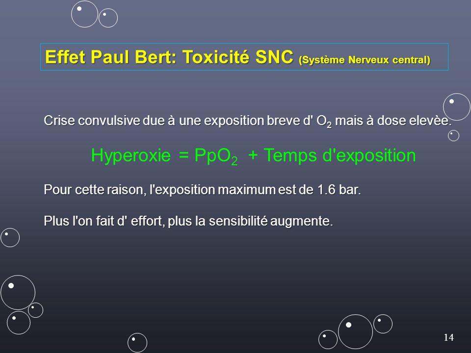 Effet Paul Bert: Toxicité SNC (Système Nerveux central)